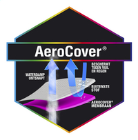 AeroCover Housse de protection pour ensemble de jardin rond polyester 320 x 85 cm-Détail de l'article