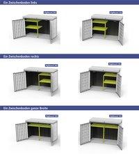 Biohort set d'étagères pour coffre de rangement HighBoard-Détail de l'article