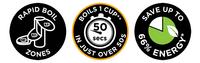 Russell Hobbs Waterkoker Adventure 23912-70-Artikeldetail