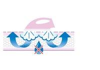 Brabantia planche à repasser PerfectFlow Bubbles C pour centrale vapeur-Détail de l'article