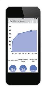 Salter personenweegschaal/vetmeter SA 9154 MiBody wit-Artikeldetail