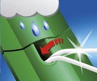 Leifheit séchoir-parapluie Linomatic Deluxe 600 60 m-Détail de l'article