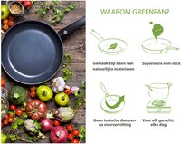 GreenPan Braadpan Cambridge 20 cm-Artikeldetail