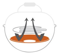 Outdoorchef Barbecue électrique P-420 E Minichef noir-Détail de l'article
