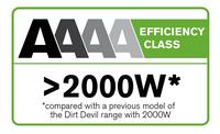 Dirt Devil Aspirateur Rebel 35 DD2425-0-Détail de l'article