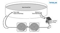 Interline réchauffeur d'eau à l'énergie solaire Solar Heater-Détail de l'article